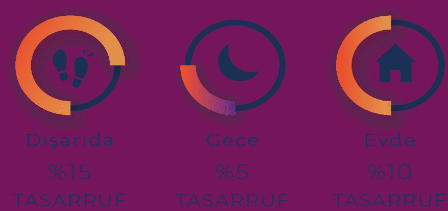 Tasarruf infografik
