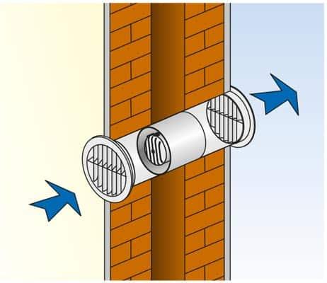 elicent fan tubo montaj