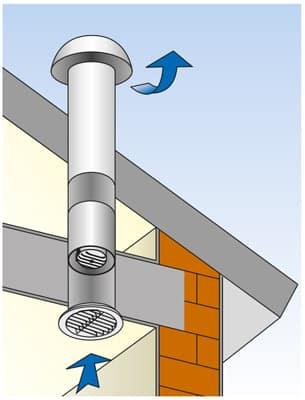 elicent fan tubo montaj2