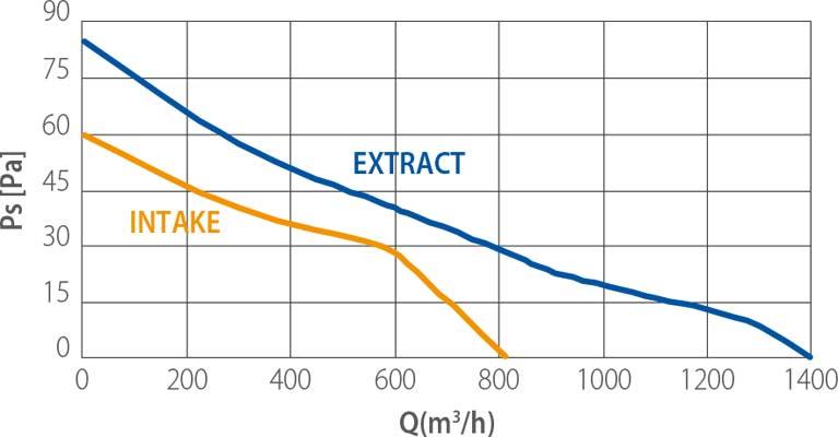 elicent fan vitro 12 egri