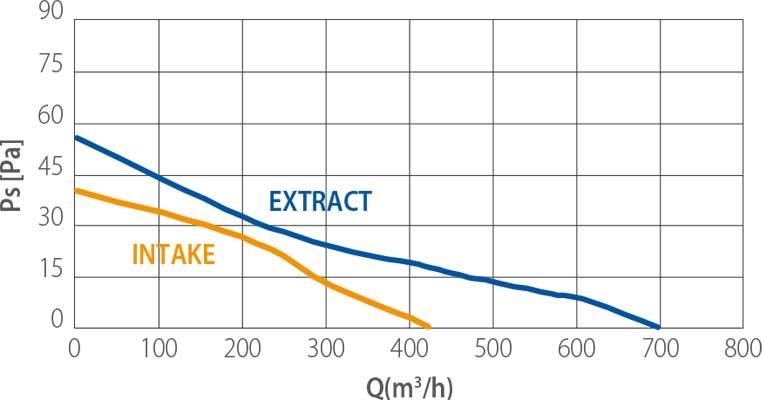 elicent fan vitro 9 egri