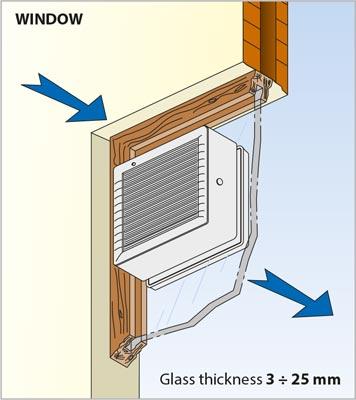 elicent fan vitro montaj