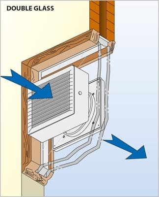 elicent fan vitro montaj4